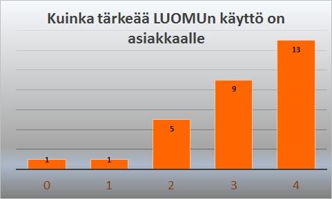 luomun_tarkeys